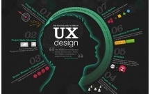 Tìm hiểu về lý thuyết màu sắc trong thiết kế đồ họa