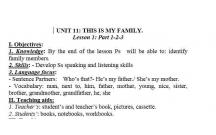 TIẾNG ANH 3 : THIS IS MY FAMILY- ĐÂY LÀ GIA ĐÌNH CỦA TÔI - LESSON 1
