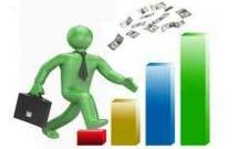 Quản lý thời gian và hiệu quả kinh doanh
