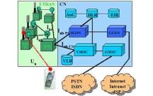 Nghiên cứu hệ thống thông tin di động WCDMA