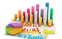 Phát triển bền vững nền kinh tế Việt Nam 2011-2020
