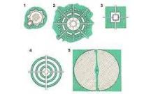 Các nguyên tắc hình thành hệ thống không gian xanh đô thị