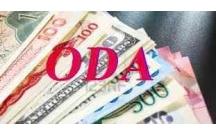 Khái niệm chung về ODA