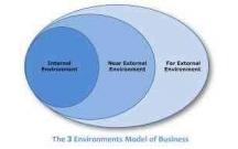 Phân tích các nhân tố ảnh hưởng đến cấu trúc tài chính của doanh nghiệp