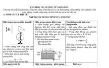 Tóm tắt lý thuyết và các câu hỏi trắc nghiệm ôn tập Vật lý 12 chuyên đề Lượng tử ánh sáng